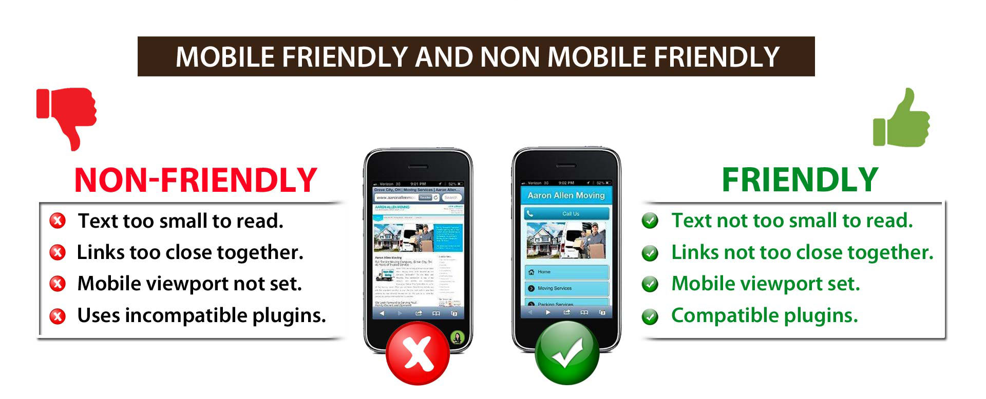 Mobile friendly vs non mobile friendly createnova